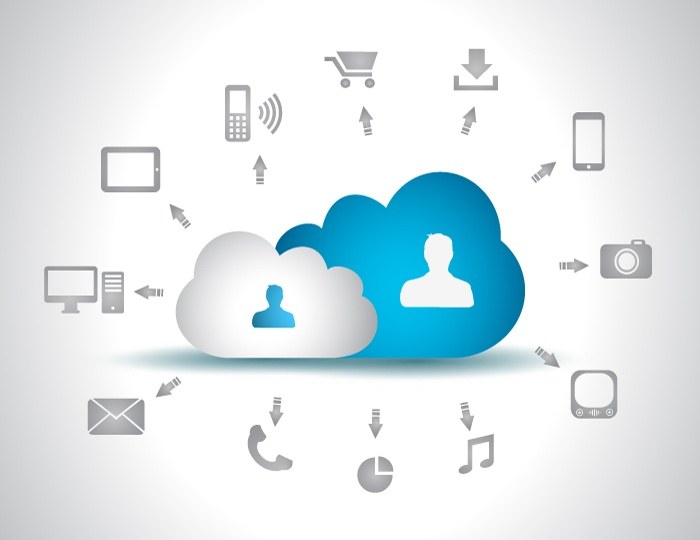 cloud-based | Swan Software Solutions