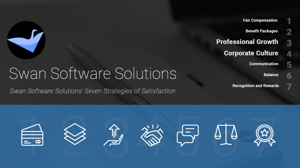 satisfaction | Swan Software Solutions